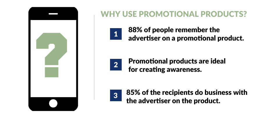why use promo products